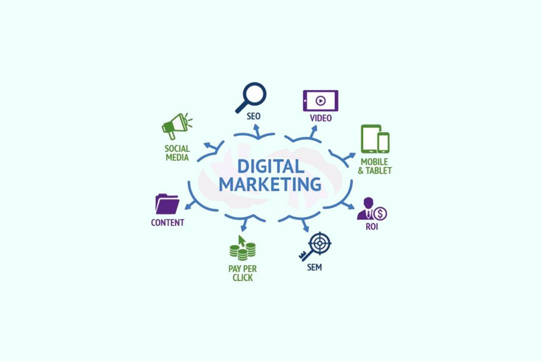 Gambar Dari Arti Dan Pentingnya SEO Dalam Digital Marketing