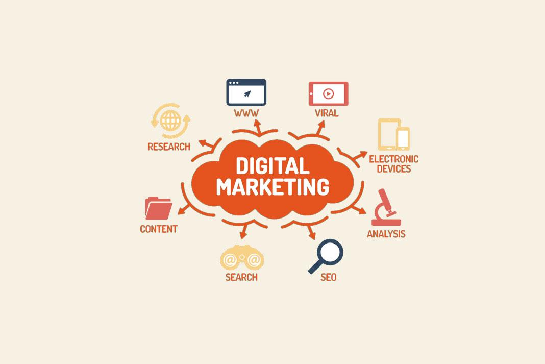 Gambar Dari Custom Digital Marketing Pengertian Dan Apa Saja Manfaat Melakukan Kostumisasi Khususnya